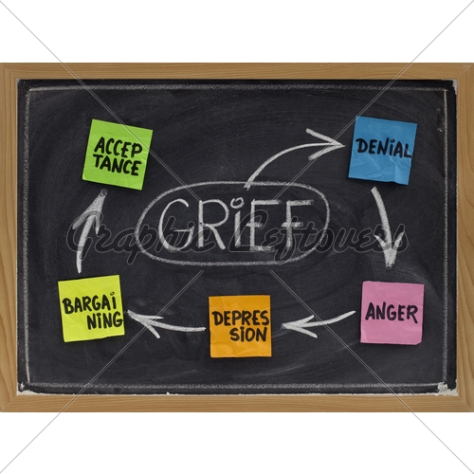 the-five-stages-of-grief